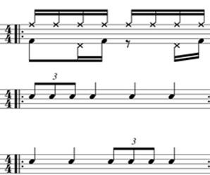 Aplicando o método Syncopation em levadas de baião