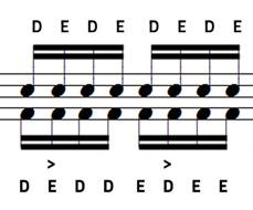 Exercícios de independência com paradiddles